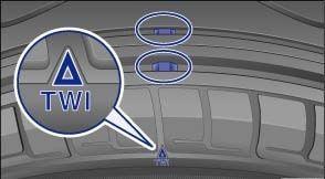 TWI-tread wear indicators